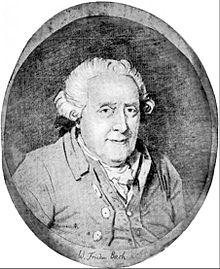Wilhelm_Friedemann_Bach_sketch